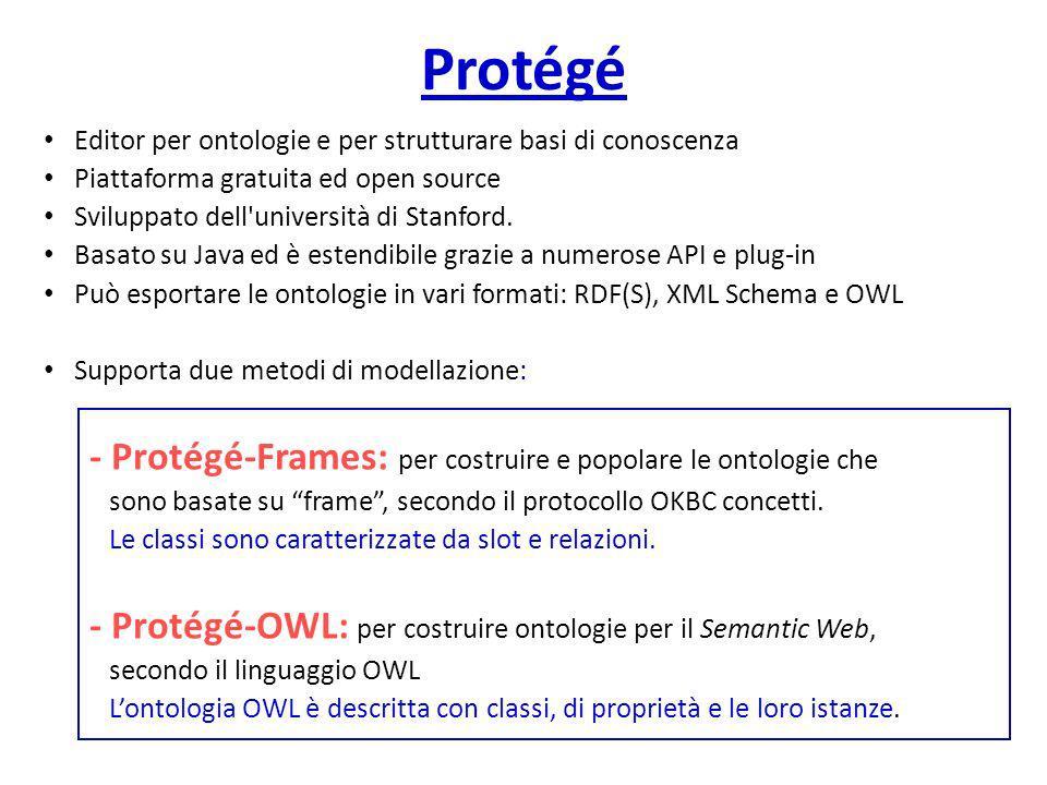 Protégé Editor per ontologie e per strutturare basi di conoscenza Piattaforma gratuita ed open source Sviluppato dell'università di Stanford. Basato s