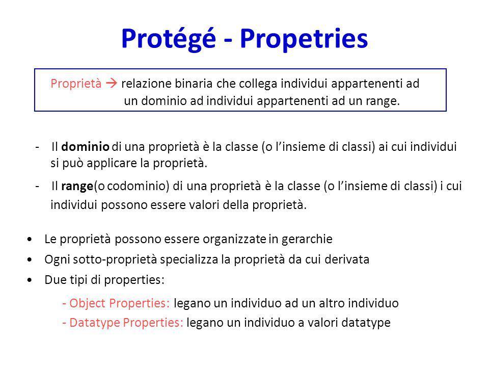 Protégé - Propetries Proprietà relazione binaria che collega individui appartenenti ad un dominio ad individui appartenenti ad un range. - Il dominio