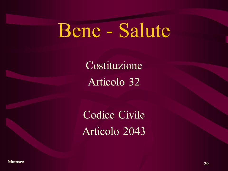 Marasco 20 Bene - Salute Costituzione Articolo 32 Codice Civile Articolo 2043