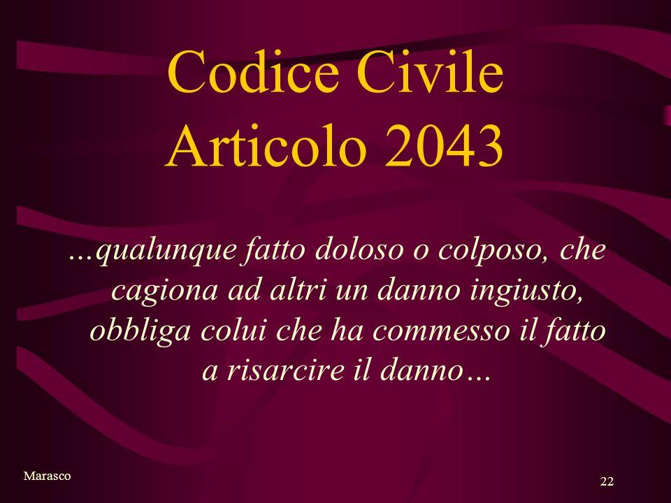 Marasco 22 Codice Civile Articolo 2043 …qualunque fatto doloso o colposo, che cagiona ad altri un danno ingiusto, obbliga colui che ha commesso il fat