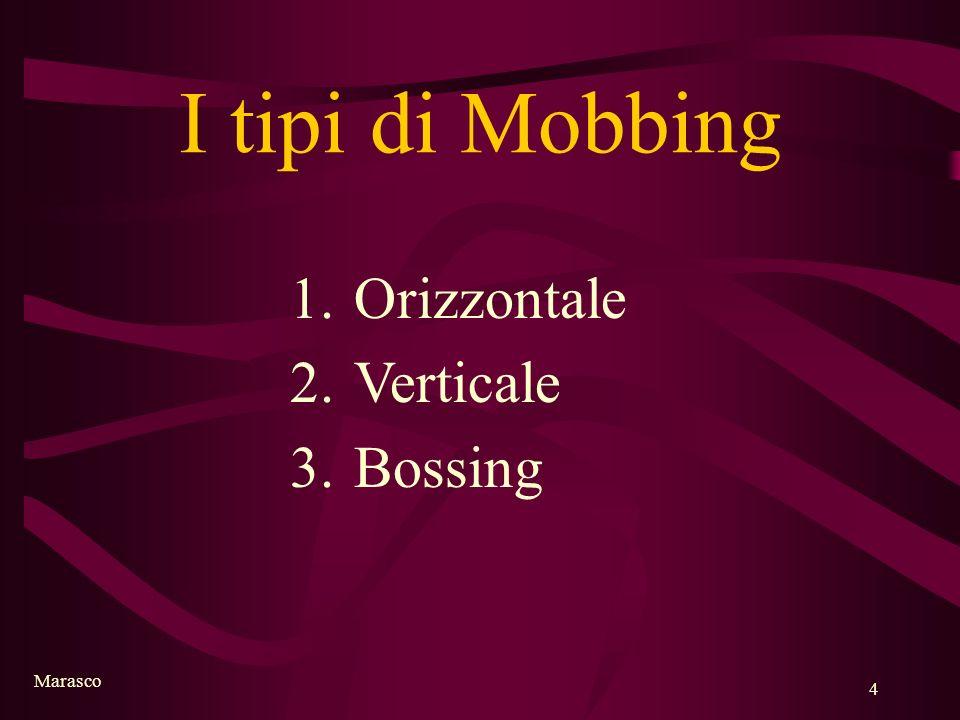 Marasco 4 I tipi di Mobbing 1.Orizzontale 2.Verticale 3.Bossing