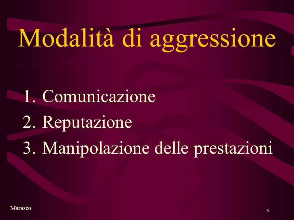 Marasco 5 Modalità di aggressione 1.Comunicazione 2.Reputazione 3.Manipolazione delle prestazioni