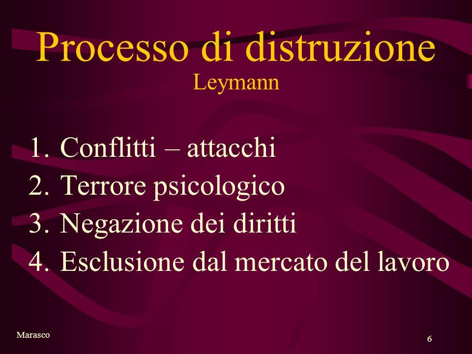 Marasco 6 Processo di distruzione Leymann 1.Conflitti – attacchi 2.Terrore psicologico 3.Negazione dei diritti 4.Esclusione dal mercato del lavoro