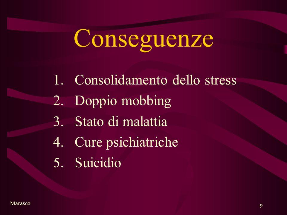 Marasco 9 Conseguenze 1.Consolidamento dello stress 2.Doppio mobbing 3.Stato di malattia 4.Cure psichiatriche 5.Suicidio