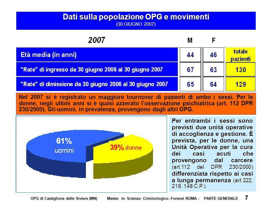 Dati sulla popolazione OPG e movimenti (30 GIUGNO 2007) Nel 2007 si è registrato un maggiore tournover di pazienti di ambo i sessi.