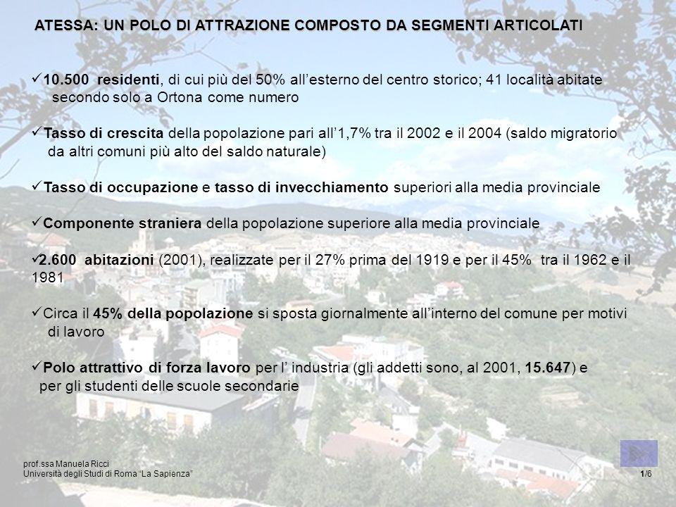 prof.ssa Manuela Ricci Università degli Studi di Roma La Sapienza 1/6 ATESSA: UN POLO DI ATTRAZIONE COMPOSTO DA SEGMENTI ARTICOLATI ATESSA: UN POLO DI ATTRAZIONE COMPOSTO DA SEGMENTI ARTICOLATI 10.500 residenti, di cui più del 50% allesterno del centro storico; 41 località abitate secondo solo a Ortona come numero Tasso di crescita della popolazione pari all1,7% tra il 2002 e il 2004 (saldo migratorio da altri comuni più alto del saldo naturale) Tasso di occupazione e tasso di invecchiamento superiori alla media provinciale Componente straniera della popolazione superiore alla media provinciale 2.600 abitazioni (2001), realizzate per il 27% prima del 1919 e per il 45% tra il 1962 e il 1981 Circa il 45% della popolazione si sposta giornalmente allinterno del comune per motivi di lavoro Polo attrattivo di forza lavoro per l industria (gli addetti sono, al 2001, 15.647) e per gli studenti delle scuole secondarie