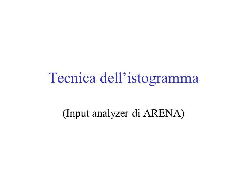 Tecnica dellistogramma (Input analyzer di ARENA)