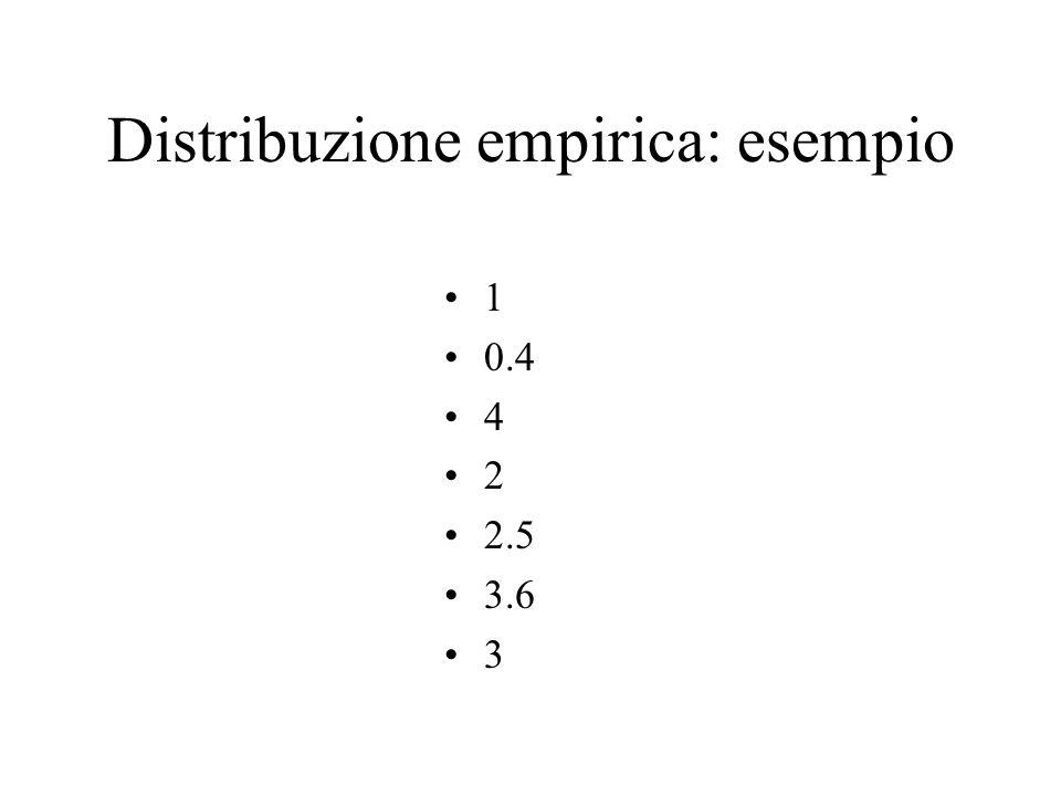 Distribuzione empirica: esempio 1 0.4 4 2 2.5 3.6 3