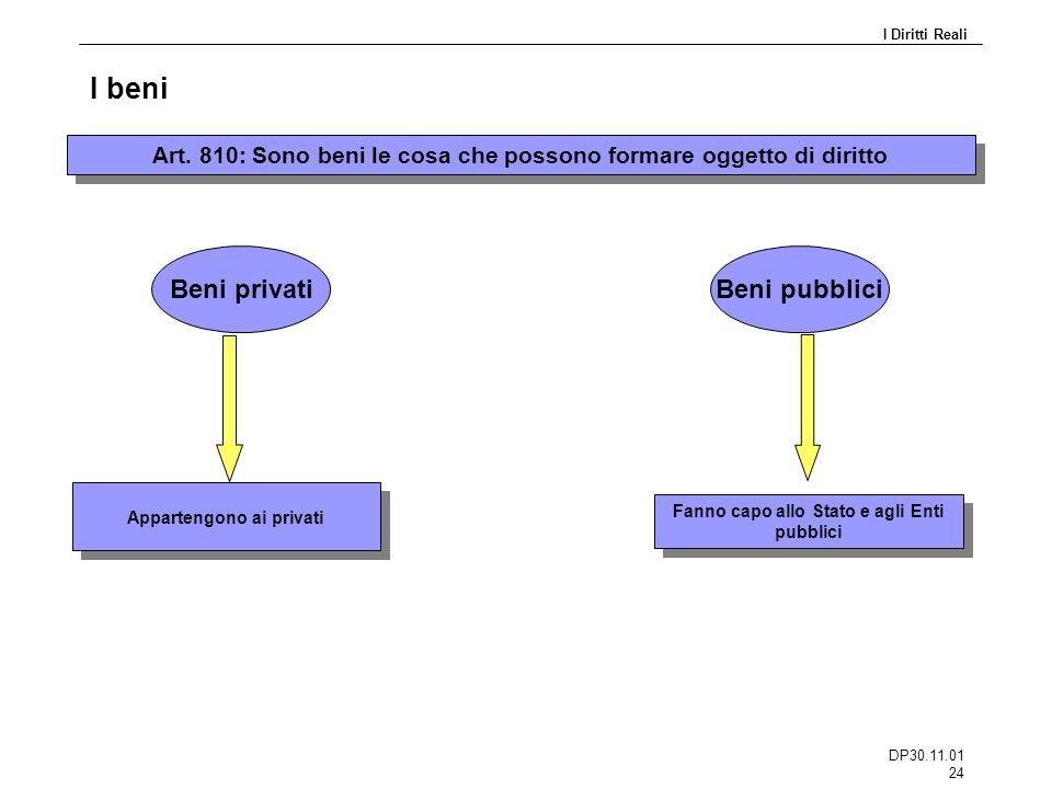 DP30.11.01 24 I beni Art. 810: Sono beni le cosa che possono formare oggetto di diritto Beni privatiBeni pubblici Appartengono ai privati Fanno capo a