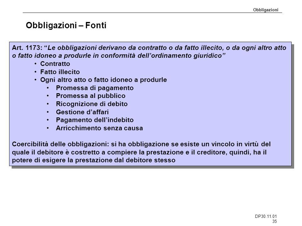 DP30.11.01 35 Obbligazioni – Fonti Art.