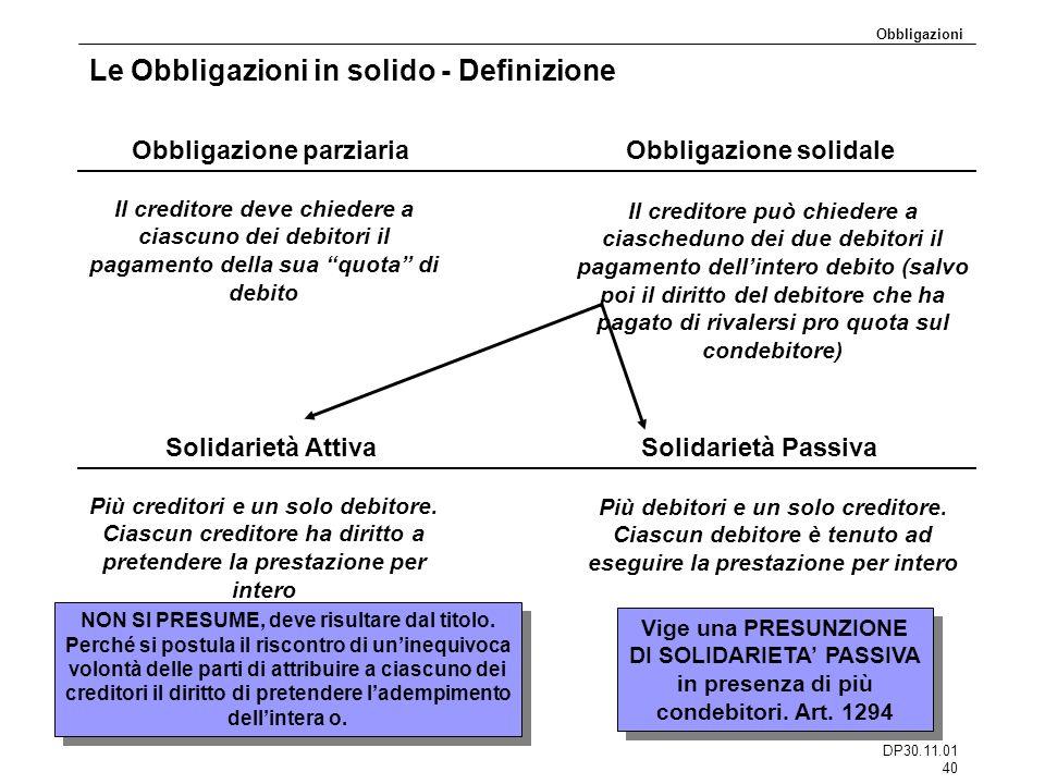DP30.11.01 40 Le Obbligazioni in solido - Definizione Più creditori e un solo debitore. Ciascun creditore ha diritto a pretendere la prestazione per i