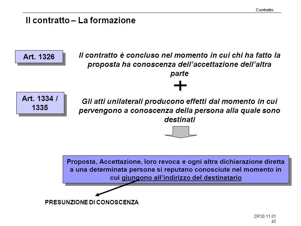 DP30.11.01 45 Il contratto – La formazione Art. 1326 Il contratto è concluso nel momento in cui chi ha fatto la proposta ha conoscenza dellaccettazion