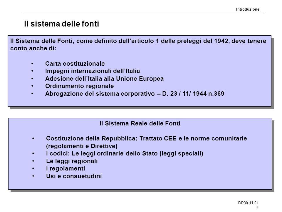 DP30.11.01 9 Il sistema delle fonti Il Sistema delle Fonti, come definito dallarticolo 1 delle preleggi del 1942, deve tenere conto anche di: Carta co