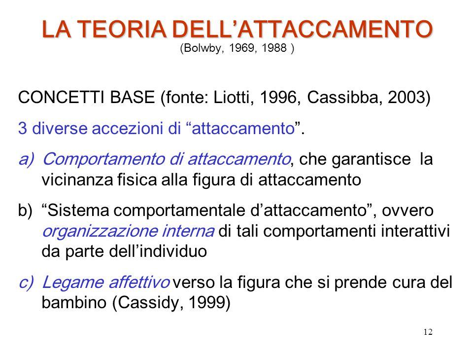 12 CONCETTI BASE (fonte: Liotti, 1996, Cassibba, 2003) 3 diverse accezioni di attaccamento.