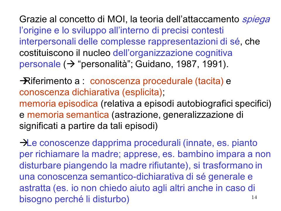 14 Grazie al concetto di MOI, la teoria dellattaccamento spiega lorigine e lo sviluppo allinterno di precisi contesti interpersonali delle complesse rappresentazioni di sé, che costituiscono il nucleo dellorganizzazione cognitiva personale ( personalità; Guidano, 1987, 1991).