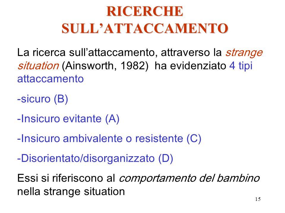 15 RICERCHE SULLATTACCAMENTO La ricerca sullattaccamento, attraverso la strange situation (Ainsworth, 1982) ha evidenziato 4 tipi attaccamento -sicuro (B) -Insicuro evitante (A) -Insicuro ambivalente o resistente (C) -Disorientato/disorganizzato (D) Essi si riferiscono al comportamento del bambino nella strange situation