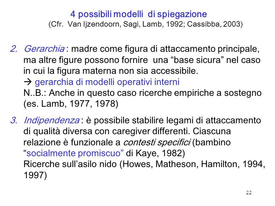 22 4 possibili modelli di spiegazione (Cfr.