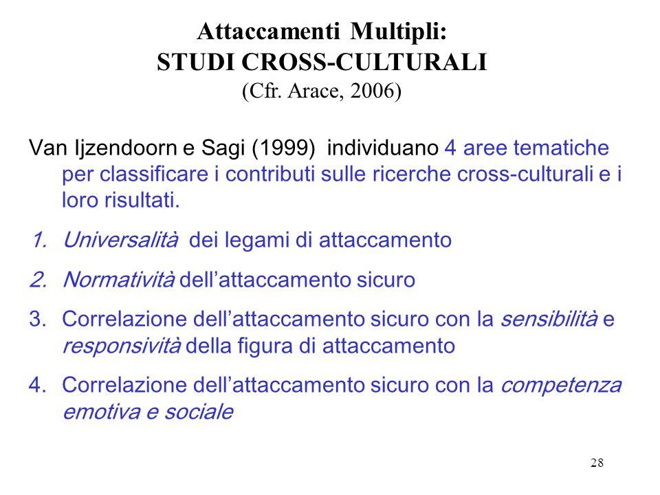 28 Attaccamenti Multipli: STUDI CROSS-CULTURALI (Cfr.