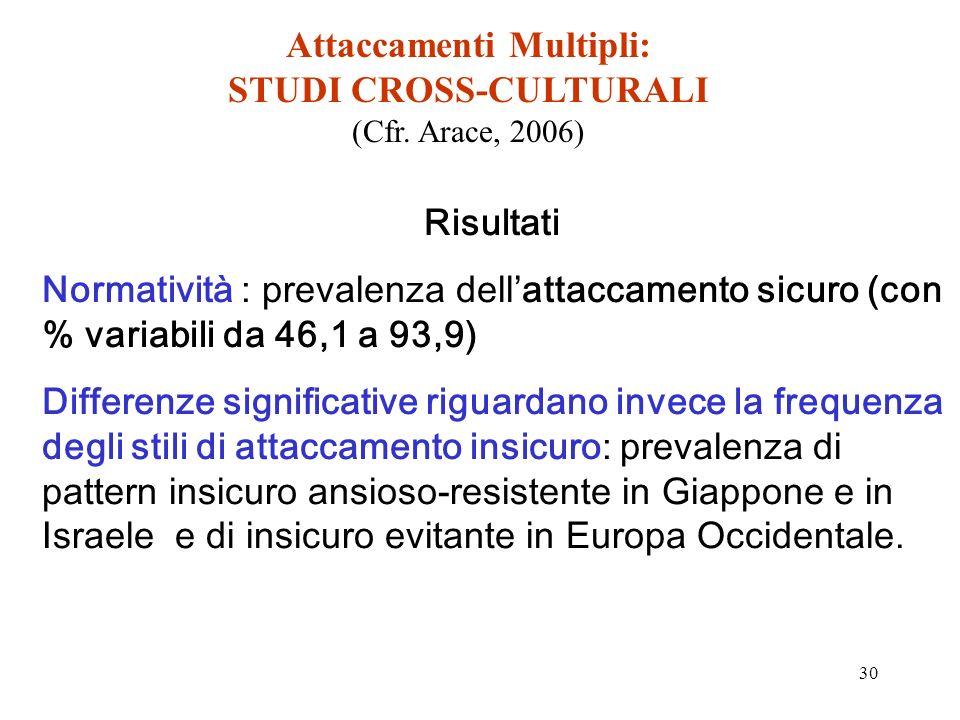 30 Attaccamenti Multipli: STUDI CROSS-CULTURALI (Cfr.
