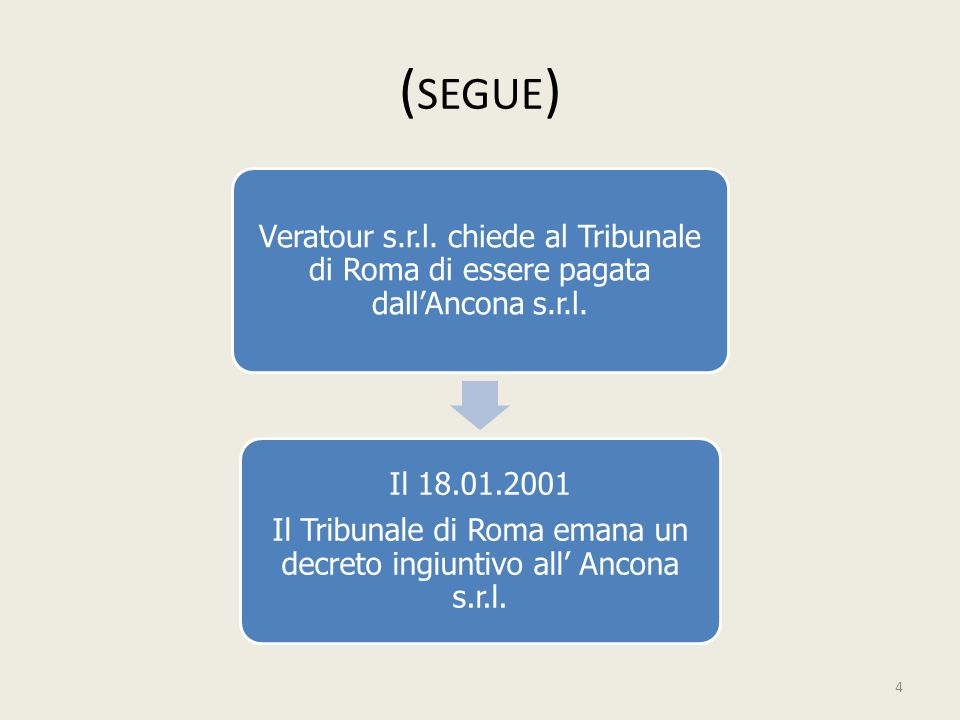 ( SEGUE ) Veratour s.r.l. chiede al Tribunale di Roma di essere pagata dallAncona s.r.l.
