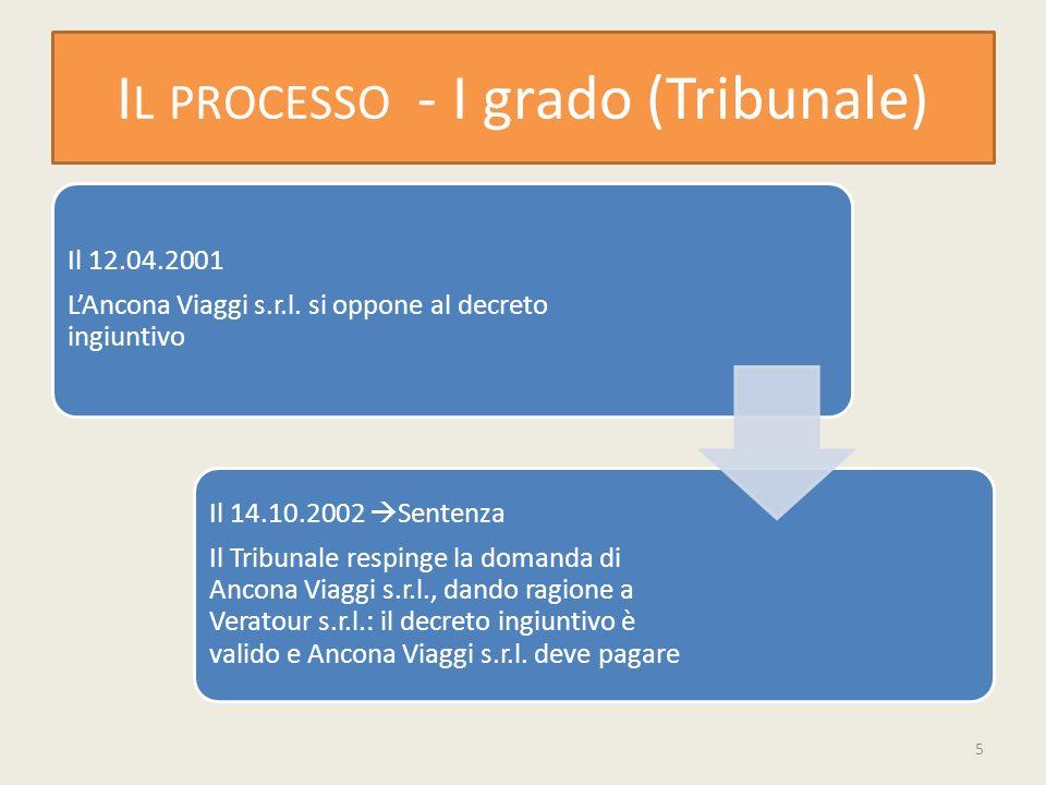 I L PROCESSO - I grado (Tribunale) Il 12.04.2001 LAncona Viaggi s.r.l.