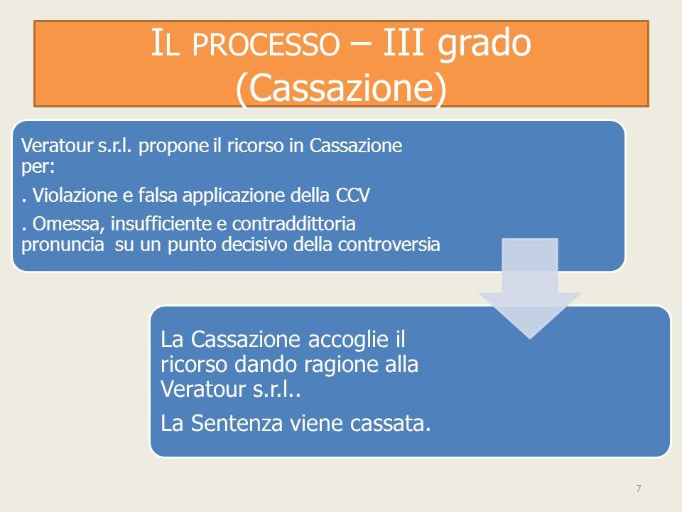 I L PROCESSO – III grado (Cassazione) Veratour s.r.l.