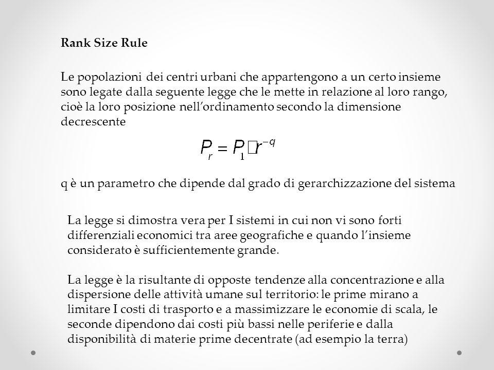 Rank Size Rule Le popolazioni dei centri urbani che appartengono a un certo insieme sono legate dalla seguente legge che le mette in relazione al loro