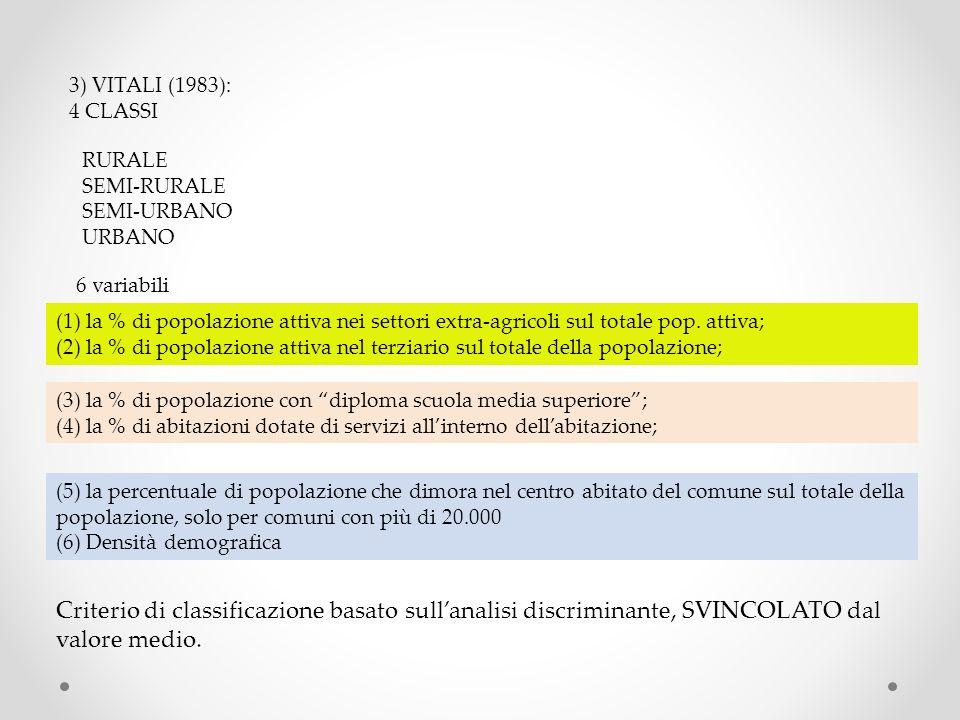 3) VITALI (1983): 4 CLASSI RURALE SEMI-RURALE SEMI-URBANO URBANO 6 variabili (3) la % di popolazione con diploma scuola media superiore; (4) la % di a