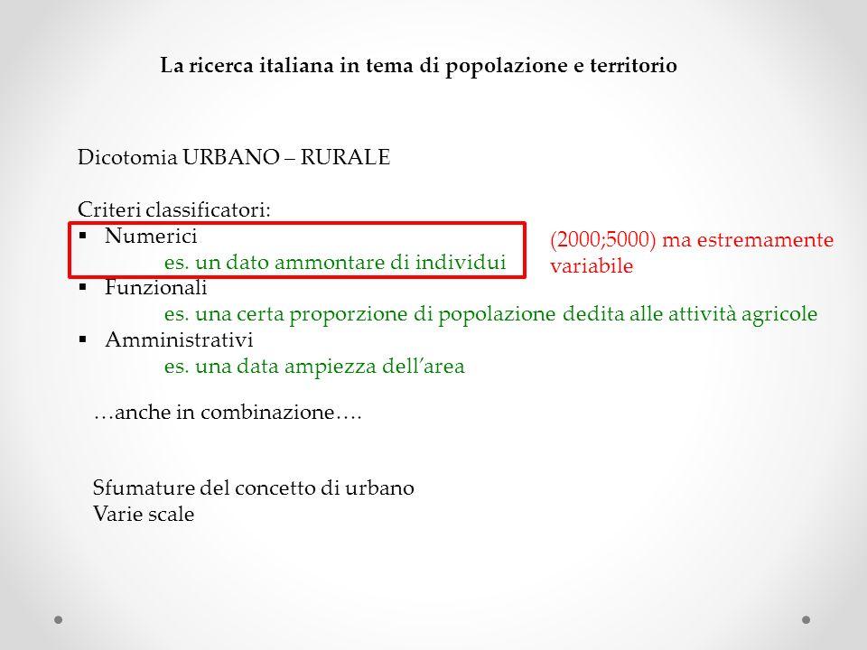 La ricerca italiana in tema di popolazione e territorio Dicotomia URBANO – RURALE Criteri classificatori: Numerici es. un dato ammontare di individui