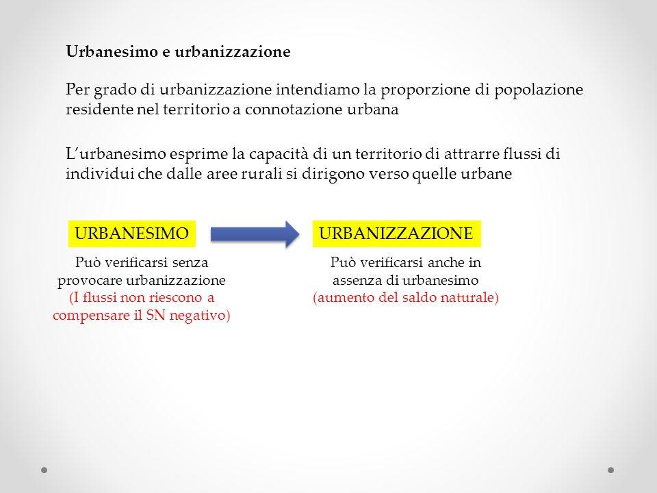 Urbanesimo e urbanizzazione Per grado di urbanizzazione intendiamo la proporzione di popolazione residente nel territorio a connotazione urbana Lurban