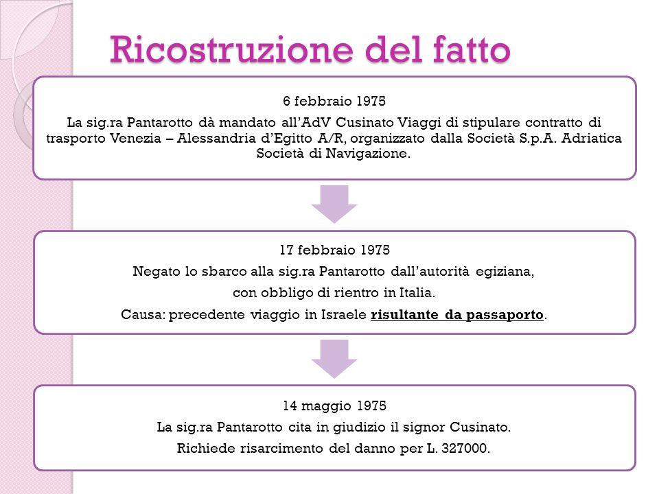 Ricostruzione del fatto 6 febbraio 1975 La sig.ra Pantarotto dà mandato allAdV Cusinato Viaggi di stipulare contratto di trasporto Venezia – Alessandr