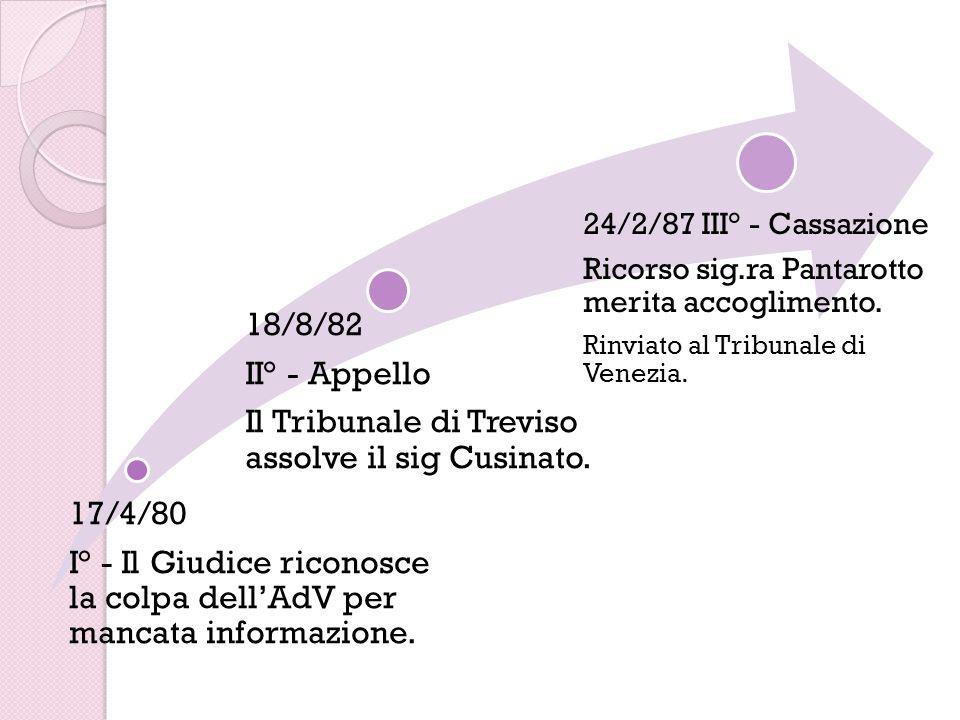 17/4/80 I° - Il Giudice riconosce la colpa dellAdV per mancata informazione. 18/8/82 II° - Appello Il Tribunale di Treviso assolve il sig Cusinato. 24