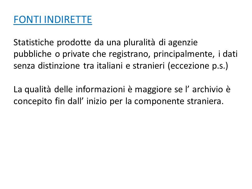 FONTI INDIRETTE Statistiche prodotte da una pluralità di agenzie pubbliche o private che registrano, principalmente, i dati senza distinzione tra ital