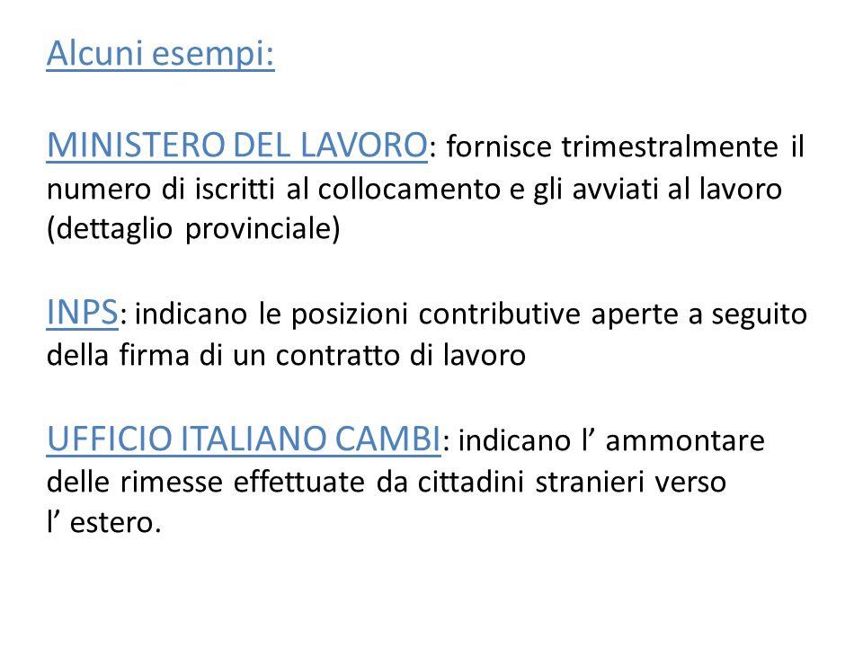 LIMITI DI TALI STATISTICHE 1.MODESTA AFFIDABILITA DEI DATI PER IL FENOMENO MIGRATORIO 2.INCOMUNICABILITA DELLE DIVERSE FONTI