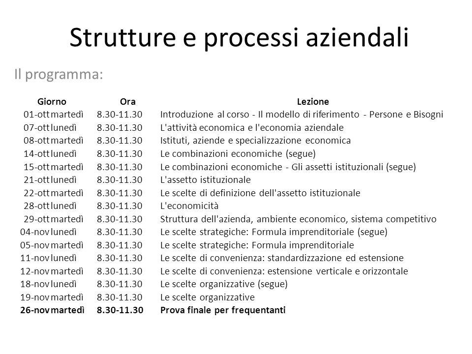 Strutture e processi aziendali Il programma: GiornoOraLezione 01-ottmartedì8.30-11.30Introduzione al corso - Il modello di riferimento - Persone e Bis