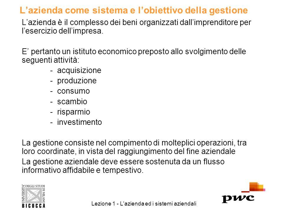 Lazienda come sistema e lobiettivo della gestione Lazienda è il complesso dei beni organizzati dallimprenditore per lesercizio dellimpresa.