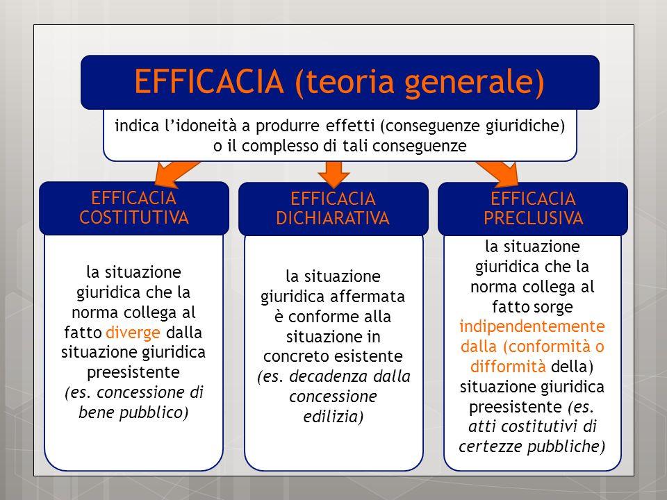 la situazione giuridica che la norma collega al fatto diverge dalla situazione giuridica preesistente (es. concessione di bene pubblico) la situazione