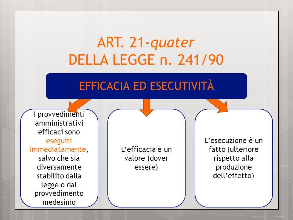 ART. 21-quater DELLA LEGGE n. 241/90 I provvedimenti amministrativi efficaci sono eseguiti immediatamente, salvo che sia diversamente stabilito dalla