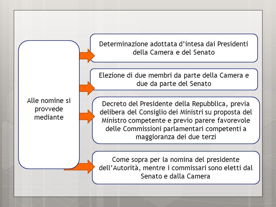 Come sopra per la nomina del presidente dellAutorità, mentre i commissari sono eletti dal Senato e dalla Camera Determinazione adottata dintesa dai Pr