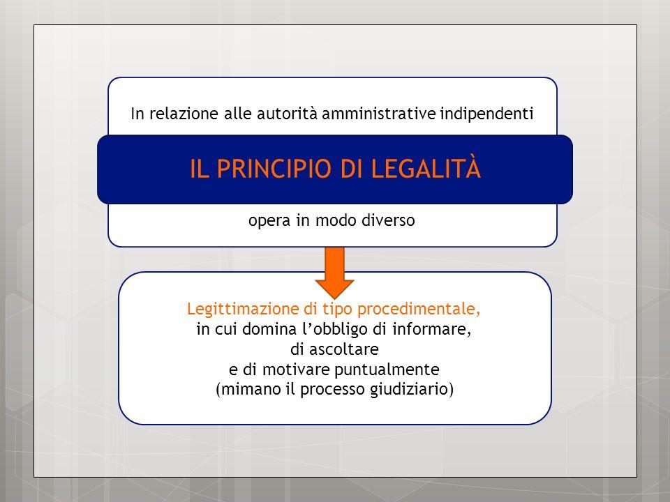 Legittimazione di tipo procedimentale, in cui domina lobbligo di informare, di ascoltare e di motivare puntualmente (mimano il processo giudiziario) I