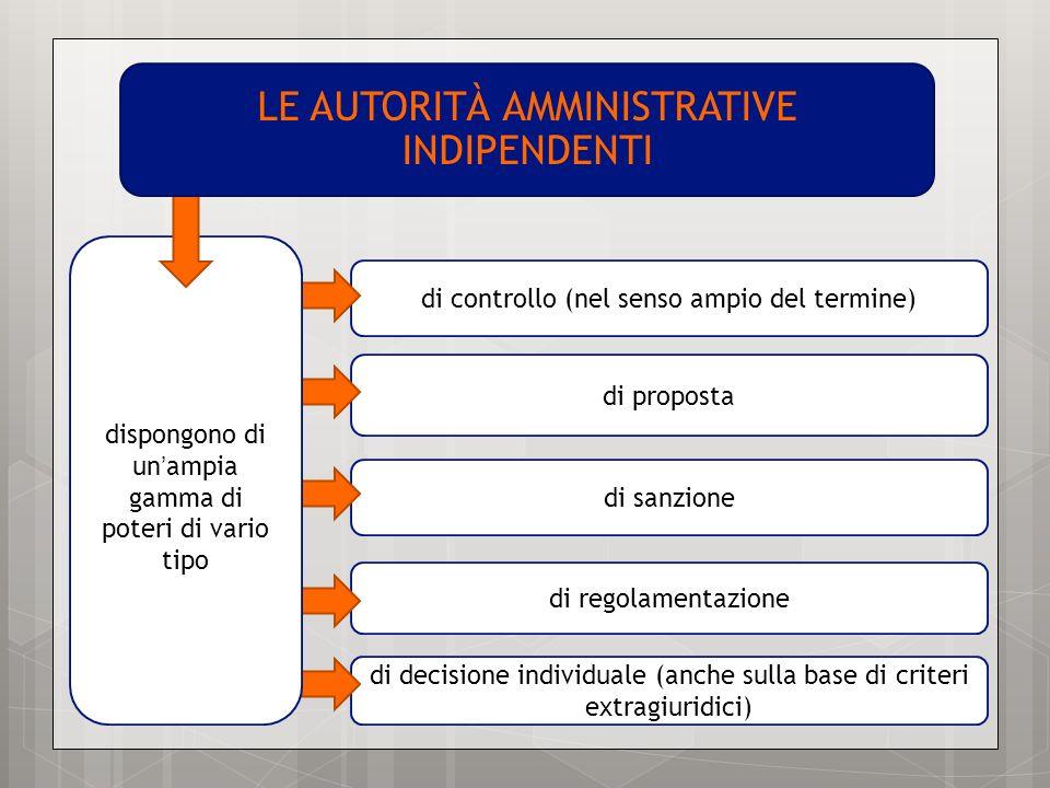 di decisione individuale (anche sulla base di criteri extragiuridici) di regolamentazione di controllo (nel senso ampio del termine) di proposta di sa