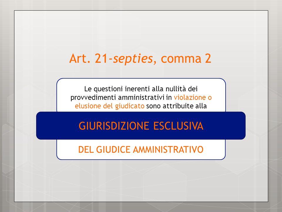 DEL GIUDICE AMMINISTRATIVO Art. 21-septies, comma 2 Le questioni inerenti alla nullità dei provvedimenti amministrativi in violazione o elusione del g