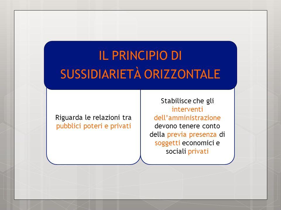 Riguarda le relazioni tra pubblici poteri e privati Stabilisce che gli interventi dellamministrazione devono tenere conto della previa presenza di sog