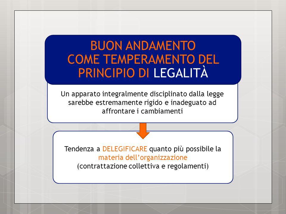 Tendenza a DELEGIFICARE quanto più possibile la materia dellorganizzazione (contrattazione collettiva e regolamenti) Un apparato integralmente discipl