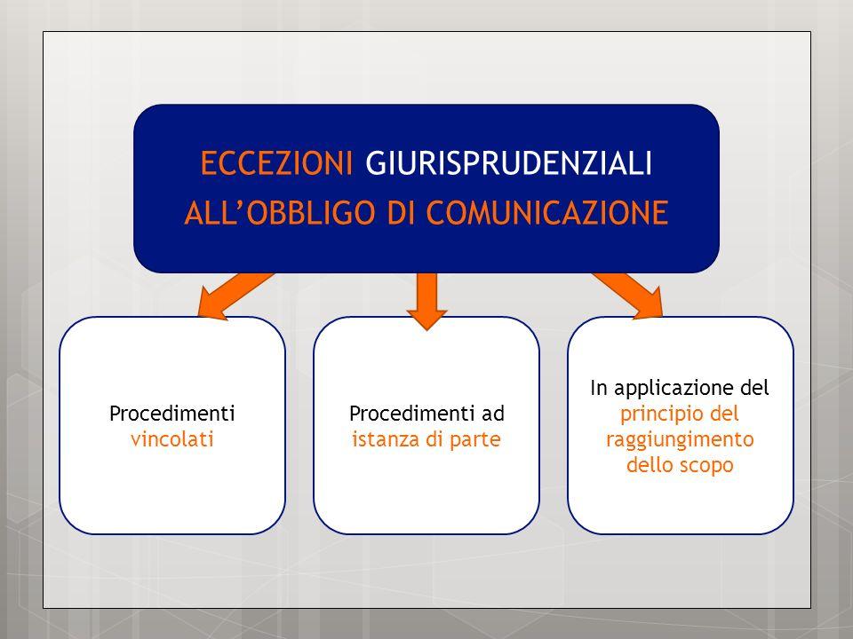 Procedimenti vincolati Procedimenti ad istanza di parte In applicazione del principio del raggiungimento dello scopo ECCEZIONI GIURISPRUDENZIALI ALLOBBLIGO DI COMUNICAZIONE