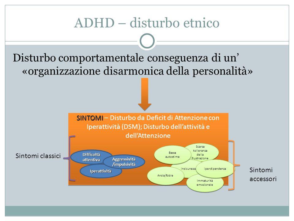 ADHD – disturbo etnico Disturbo comportamentale conseguenza di un «organizzazione disarmonica della personalità» SINTOMI SINTOMI – Disturbo da Deficit