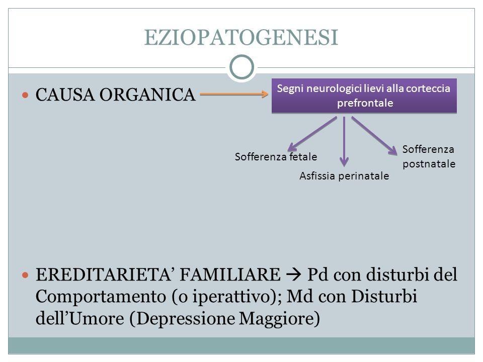 EZIOPATOGENESI CAUSA ORGANICA EREDITARIETA FAMILIARE Pd con disturbi del Comportamento (o iperattivo); Md con Disturbi dellUmore (Depressione Maggiore