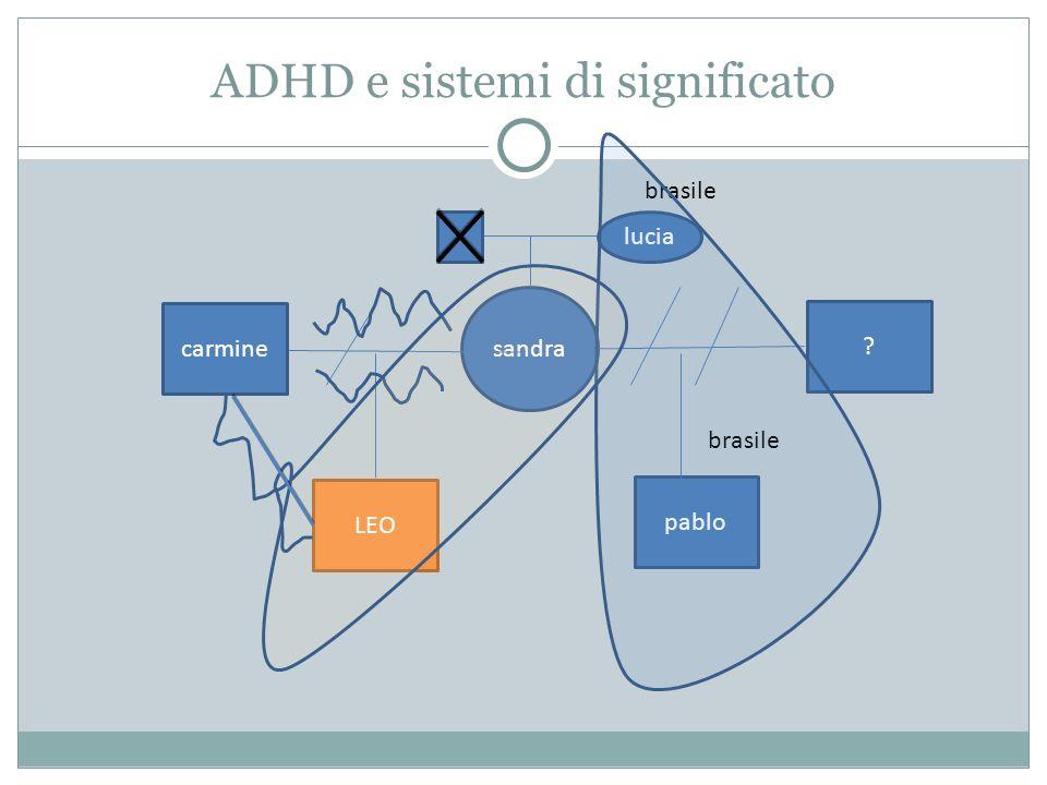 ADHD e sistemi di significato sandra carmine LEO ? pablo lucia brasile
