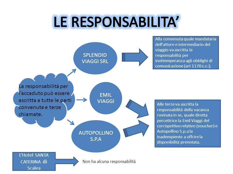 La responsabilità per laccaduto può essere ascritta a tutte le parti convenute e terze chiamate. Alla convenuta quale mandataria dellattore e intermed