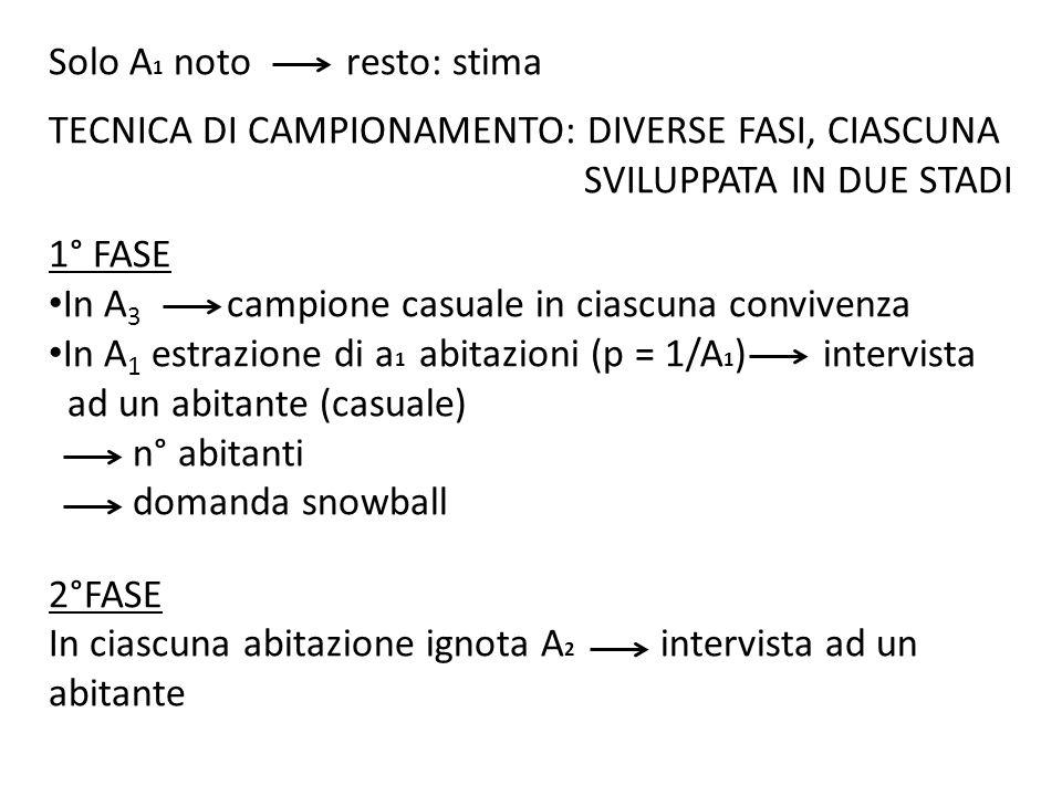 DIVERSA PROBABILITA D INCLUSIONE NEL CAMPIONE PROBLEMA DI RAPPRESENTATIVITA PESI BASE = reciproco problema d inclusione P.